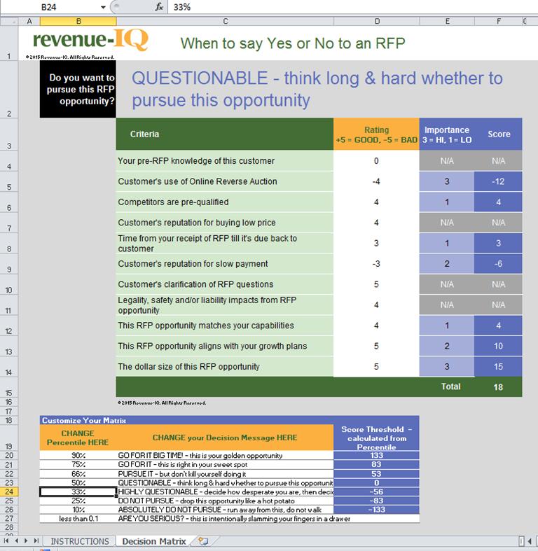 RFP-Bid Decision Matrix