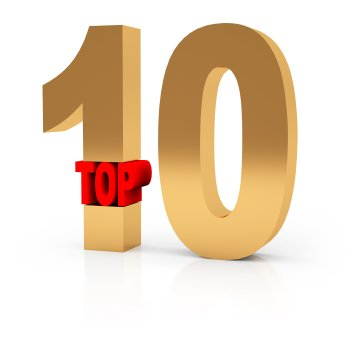 2014 Top 10 Revenue-IQ Articles